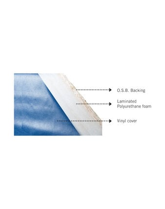 "2"" Laminate Wall Pads"